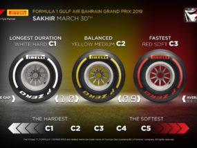 Пирели гуми 2019 Бахрейн