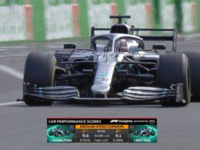 F1 графика