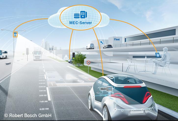проект MEC-View